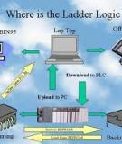 Giáo trình PLC: Bộ môn điều khiển tự động