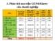 Phân tích ma trận GE/McKinsey của doanh nghiệp