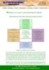 Mô hình phân tích cạnh tranh trong phạm vi ngành kinh doanh
