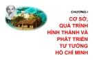 Bài giảng Tư tưởng Hồ Chí Minh: Chương 1 - ĐH Kinh tế