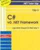 Ebook .NET Toàn tập: Tập 2 - C# và .NET Framework (Lập trình Visual C# thế nào?) - Dương Quang Thiện