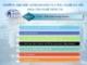 Bài giảng Microsoft access 2010: Chương 5 - ĐH Kinh doanh Công nghệ Hà Nội