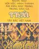 Ebook Ngôn ngữ với việc hình thành âm điệu đặc trưng trong dân ca Thái Tây Bắc Việt Nam - Dương Đình Minh Sơn