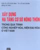 Ebook Xây dựng hạ tầng cơ sở nông thôn trong quá trình công nghiệp hóa, hiện đại hóa ở Việt Nam: Phần 1 - PGS.TS. Đỗ Hoài Nam, TS, Lê Cao Đoàn