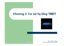Bài giảng Thương mại điện tử: Chương 2 - ThS. Trần Trí Dũng