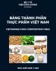 Ebook Bảng thành phần thực phẩm Việt Nam: Phần 2 - NXB Y học