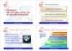 Bài giảng Kế toán quản trị (ThS Vũ Quang Kết) - Chương 3: Kế toán quản trị các yếu tố sản xuất kinh doanh