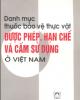 Ebook Danh mục thuốc bảo vệ thực vật được phép, hạn chế và cấm sử dụng ở Việt Nam - NXB Nông nghiệp
