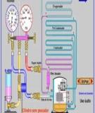 Video Cách nạp gas máy lạnh