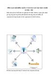 Tổng quan hệ thống quản lý giáo dục đào tạo theo chuẩn ISO 9001 - 2008