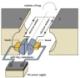 Hình ảnh DC motor