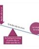 Tài chính doanh nghiệp: Chương IV và chương V