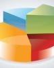 Danh mục hệ thống tài khoản Kế toán doanh nghiệp