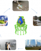 Sổ tay Đánh giá tác động môi trường - Tập 1