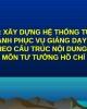 Bài giảng chuyên đề 3: Tư tưởng Hồ Chí Minh về CNXH và con đường quá độ lên CNXH ở Việt Nam