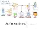 Bài giảng Lập trình Web: Bài 2 - Trần Quang Diệu
